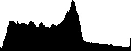 histogram-title